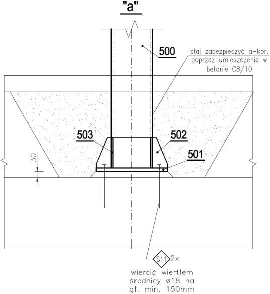 zabepieczenie elemntu stalowego poprzez obetonowanie