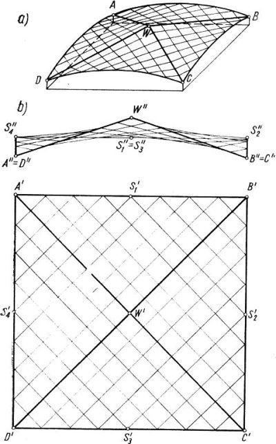 Przekrycie nad kwadratowym rzutem, złożone z czterech jednakowych płatów trójkątnych