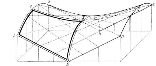 Płat hiperboliczny sklejony z czterech płatów podstawowych