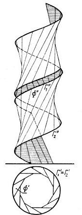 Powierzchnia śrubowa, prostoliniowa, nierozwijalna, ograniczona współosiowymi walcami
