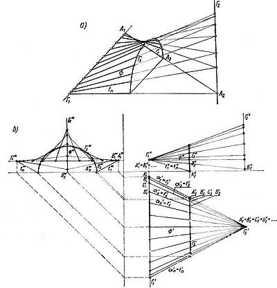 Płat kwadryki z dwiema liniami podwójnymi, rozpięty nad trapezowym rzutem