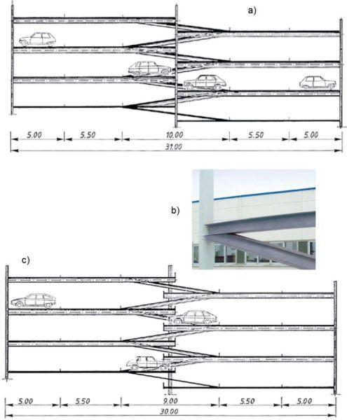 Rys.4 Rampy w sytsemie Huma: a) 10m, b) realaziacja sytemu a), c) 9 m