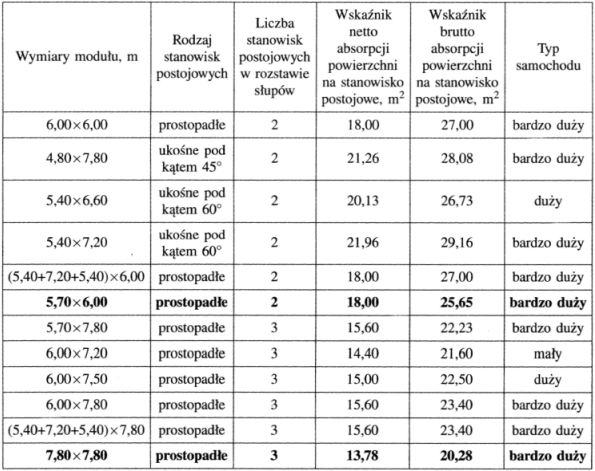 tabela-analiz
