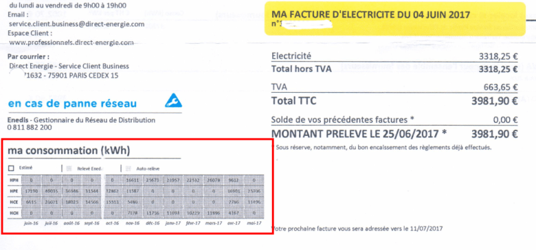 Direct-Energie-Consommations-electricite-annuelles