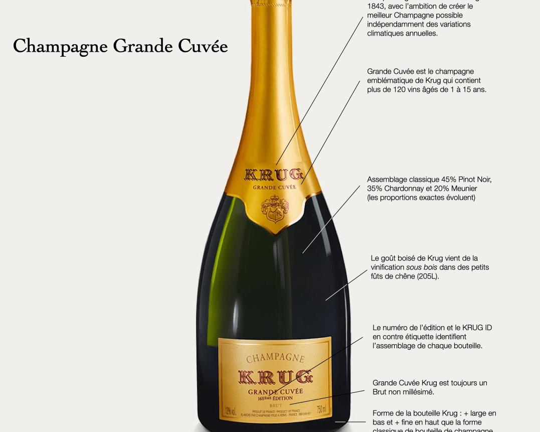 champagne krug grande cuvee