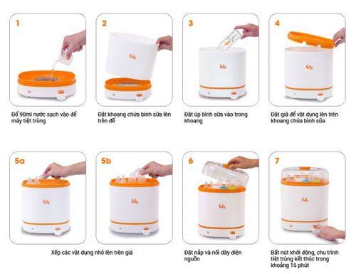 cách sử dụng máy tiệt trùng bình sữa fatz hiệu quả