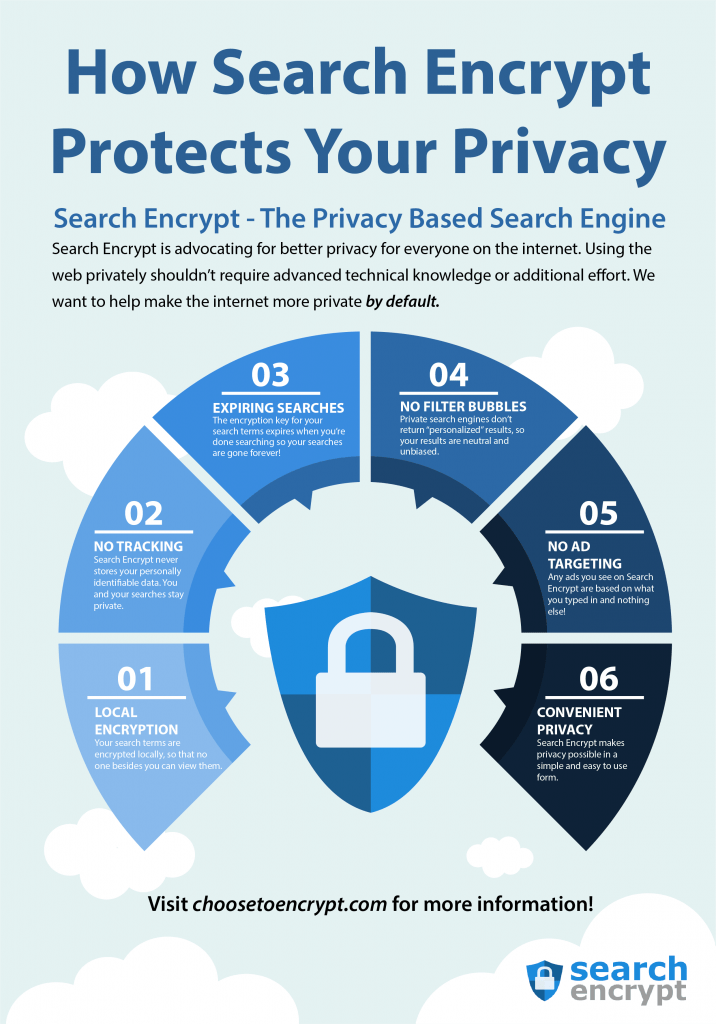 How Search Encrypt Protects Your Privacy - Image