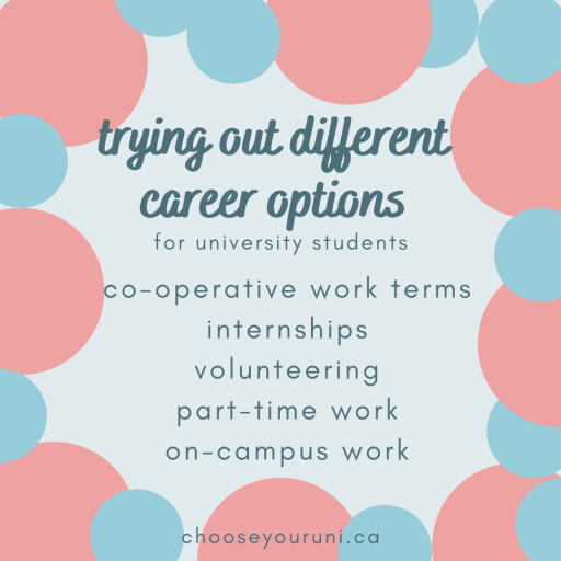 Background of blue and pink circles with text that says: Trying out different career options for university students: co-operative work terms, internships, volunteering, part-time work, on-campus work. Chooseyouruni.ca