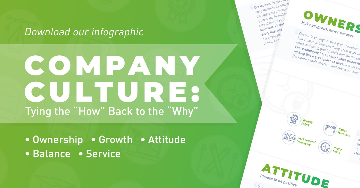 Company Culture Infographic