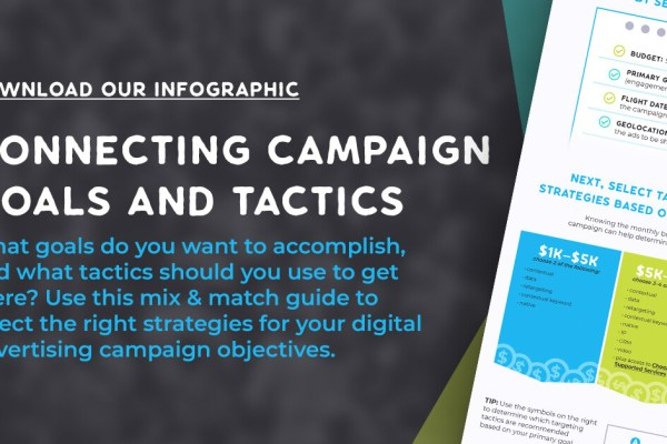 Connecting Digital Marketing Campaign Goals And Tactics