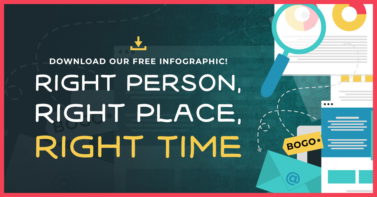 Using digital advertising strategies to target the right place, right person, at the right time