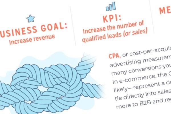 Three Digital Marketing KPIs Infographic Download