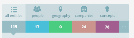 dashboard di esplorazione dati semantica
