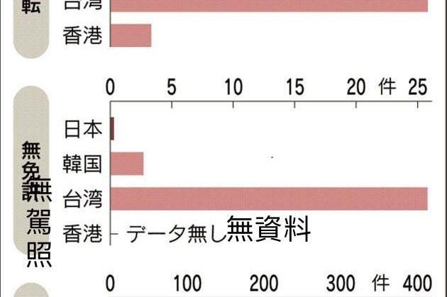 日本租車自駕正夯?觀光公害退去 別把台灣壞習慣帶到海外啊!