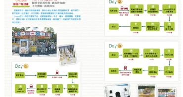 (日本) 暢遊日本關東日光、輕井澤@JR東京廣域周遊券(外國護照限定購買,3日10000円)