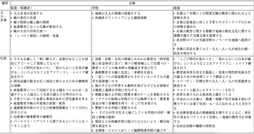 (Choyce雜感) 嚴格馴養『飼いならす』日本官方『教育改革國民會議報告』(平成12年底)