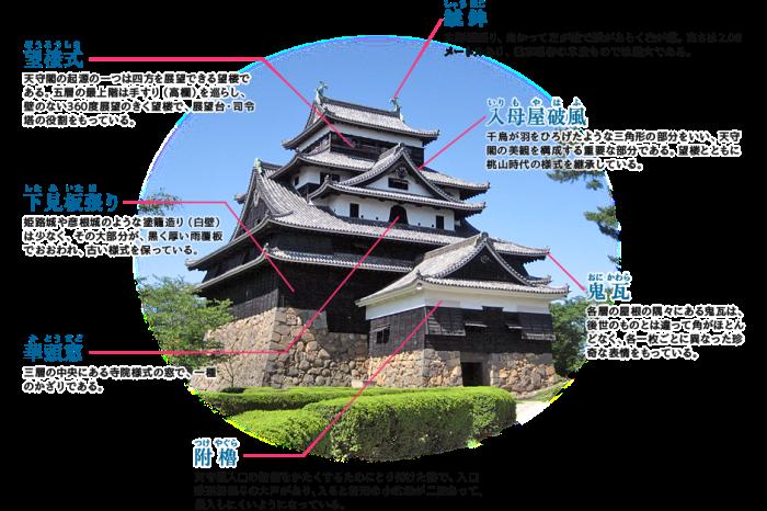 (日本島根縣觀光) 2015年最新認證國寶城 島根松江城+天皇別館 姬路城、犬山城、 彥根城、松本城,松江城並列國寶