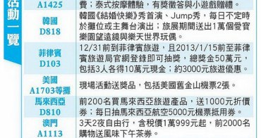 (2012 ITF) 台北國際旅展國外旅遊篇,美西免簽首發團9天不到四萬?!