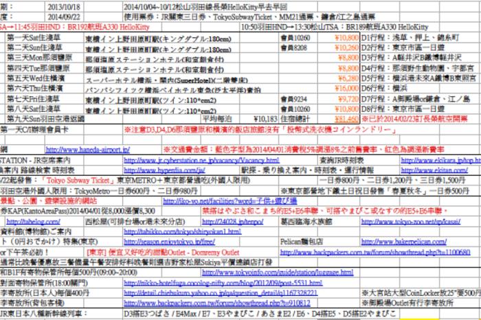 日本親子行程 規劃範例參考 關東篇