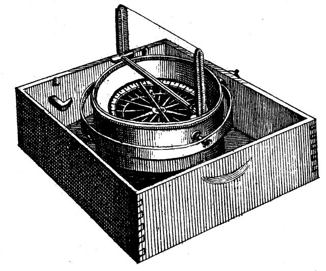 Boat's Compass. Falconer Plate II.19