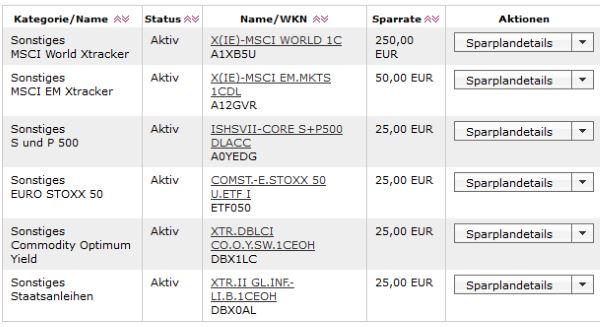 Meine ETF-Sparpläne bei der Consorsbank