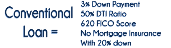 Conventional loan 3% down, No Mortgage Insurance with 20% down.