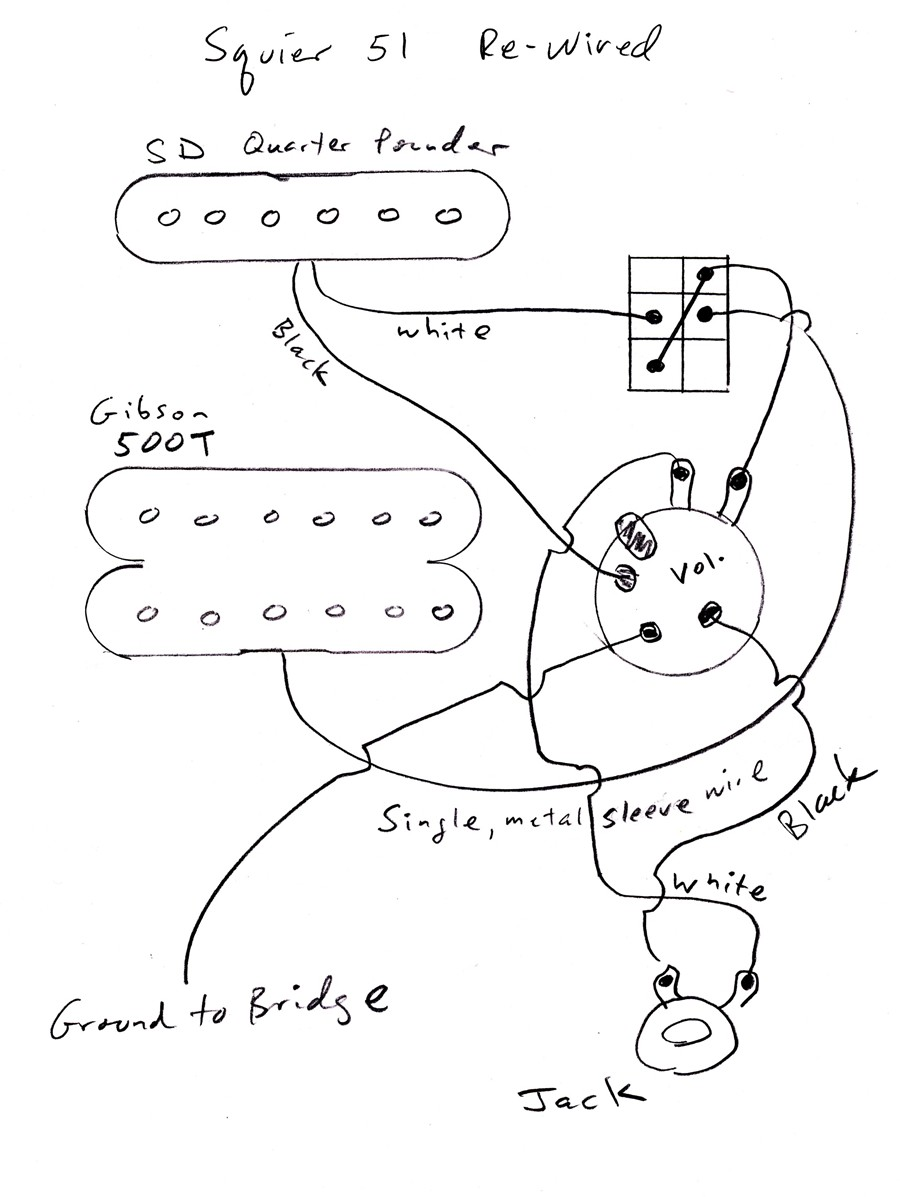 Adventures in guitar mods the squier 51 on practicing guitar squier p bass wiring diagram at