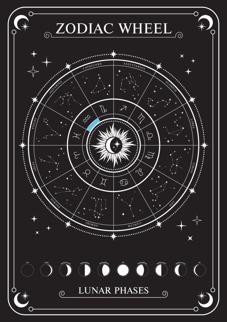 Aquarius-Zodiac-Wheel