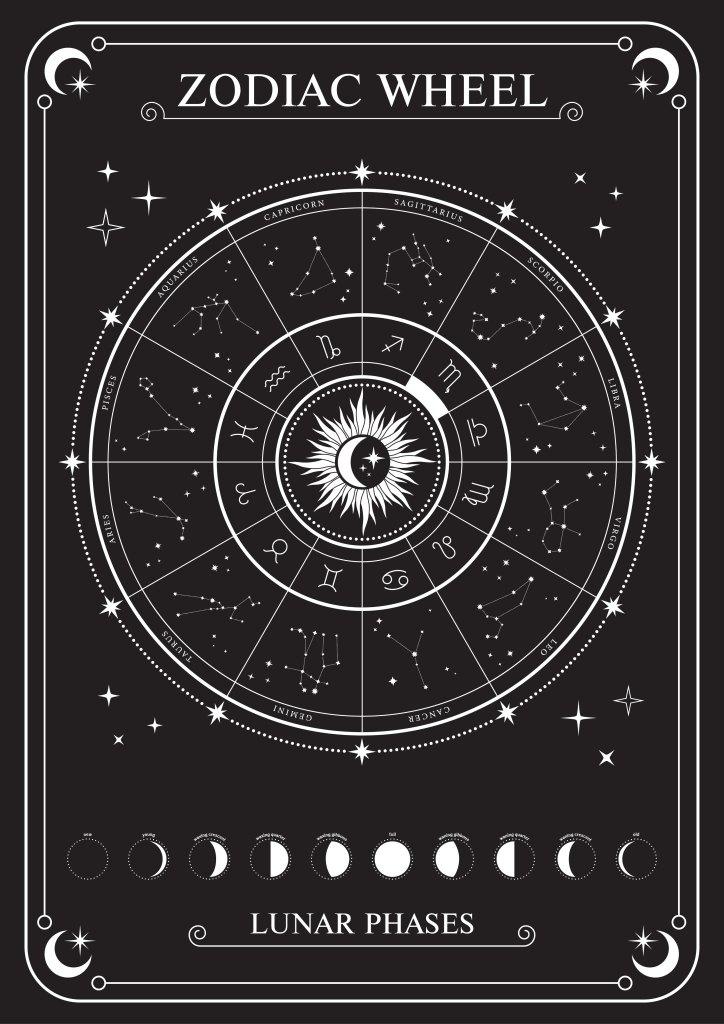 Scorpio-Zodiac-Circle