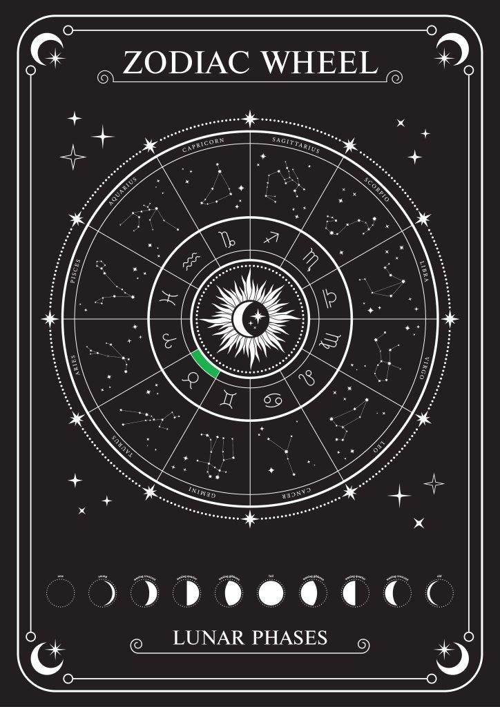 Taurus-Zodiac-Wheel