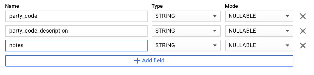 Define your Google Sheet's schema in BigQuery. While you can use auto-detect, it's more reliable to just define your schema manually up front.