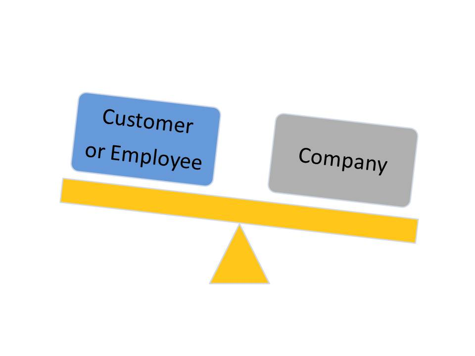 What is social business - balance