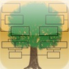 Genealogy apps for iPad: Ancestry and GedView (2/2)