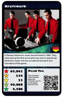 CARD_KraftwerkSample