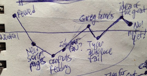 how-to-write-a-comic-book-script-chrisoatley-emotion-graph