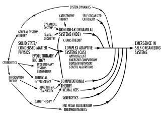 Emergence-Theory