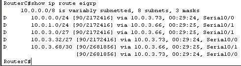 EIGRP_Show_IPROUTE_RouterC