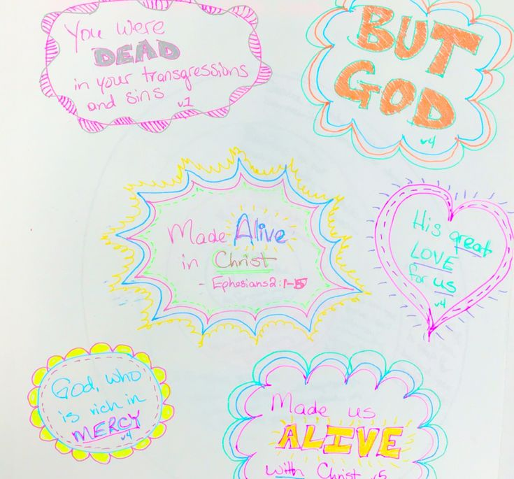 Example of using prayer doodles to pray scripture...