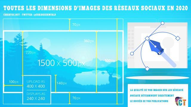 Toutes les dimensions d'images des réseaux sociaux en 2020