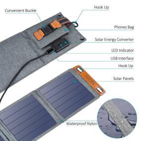image Concours twitter pour gagner un chargeur solaire pliable Choetech de 14W 4