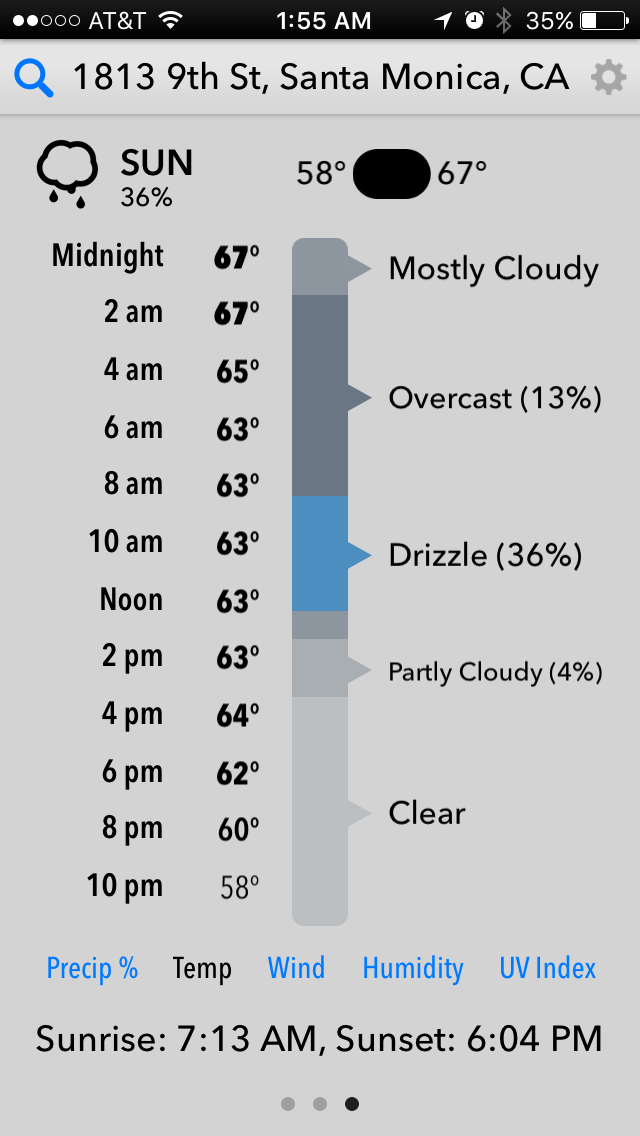 Dark Sky Weather forecast: Drizzle from 9 AM to noon