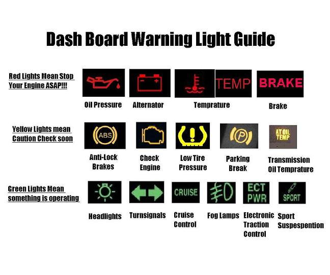 dash board warning light guide  christian car guy