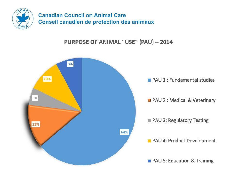 Ethics of Animal Experimentation Bailey2