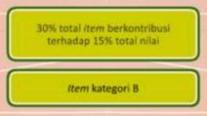 Item Paket Barang Jasa Kategori B