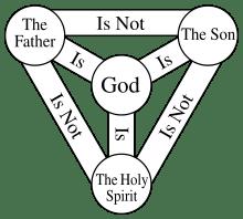 The Holy Trinity image
