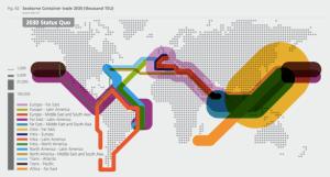 Gráfico de transporte marítimo contenedores 2030