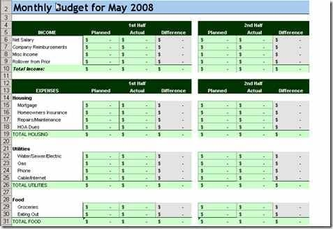 Budget Templates. personal monthly personal monthly worksheet ...