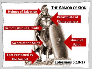 Armor-of-God_Spiritual Armor.jpg