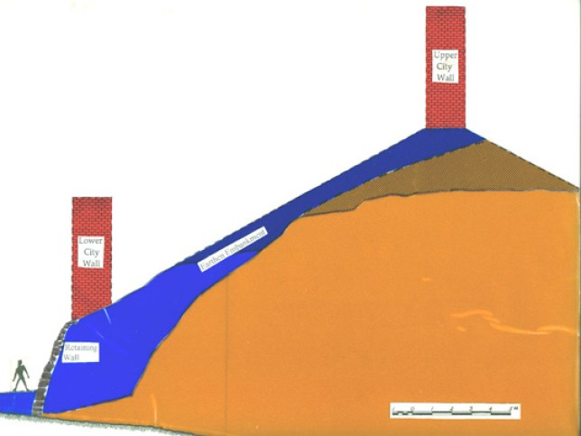 Schematic cross-section of the fortification system at Jericho