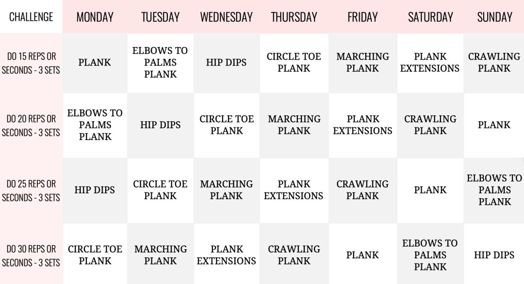 30 day plank challenge from Christina Carlyle